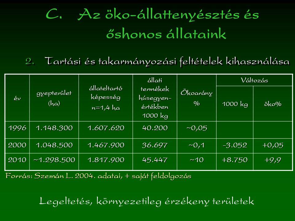 C. Az öko-állattenyésztés és őshonos állataink  Tartási és takarmányozási feltételek kihasználása évgyepterület(ha) állateltartó képesség n=1,4 ha á