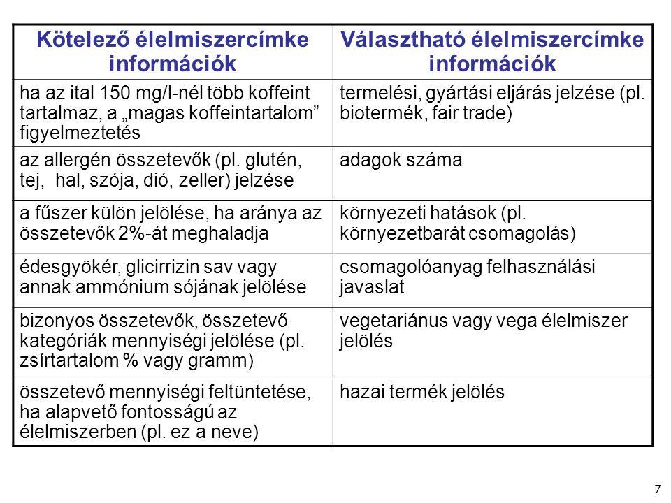 Kötelező élelmiszercímke információk Választható élelmiszercímke információk nettó mennyiség térfogategységben (liter, cl, ml) vagy tömegegységben (kg, gramm) származási hely jelzése, ha jelölése egyébként nem kötelező a töltőtömeg feltüntetése, ha a szilárd élelmiszer folyadékközegben van vásárlásösztönző jelölések (pl.