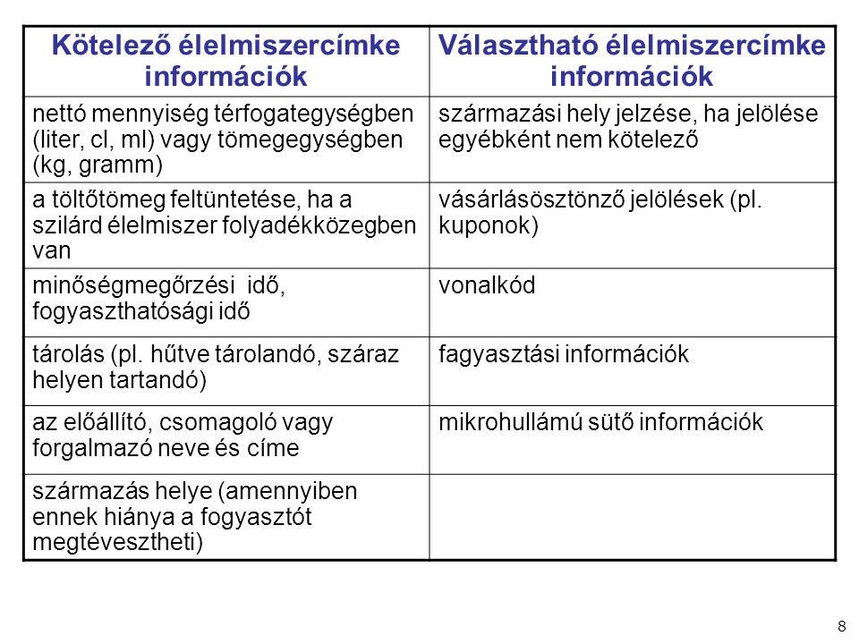 Kötelező élelmiszercímke információk Választható élelmiszercímke információk nettó mennyiség térfogategységben (liter, cl, ml) vagy tömegegységben (kg