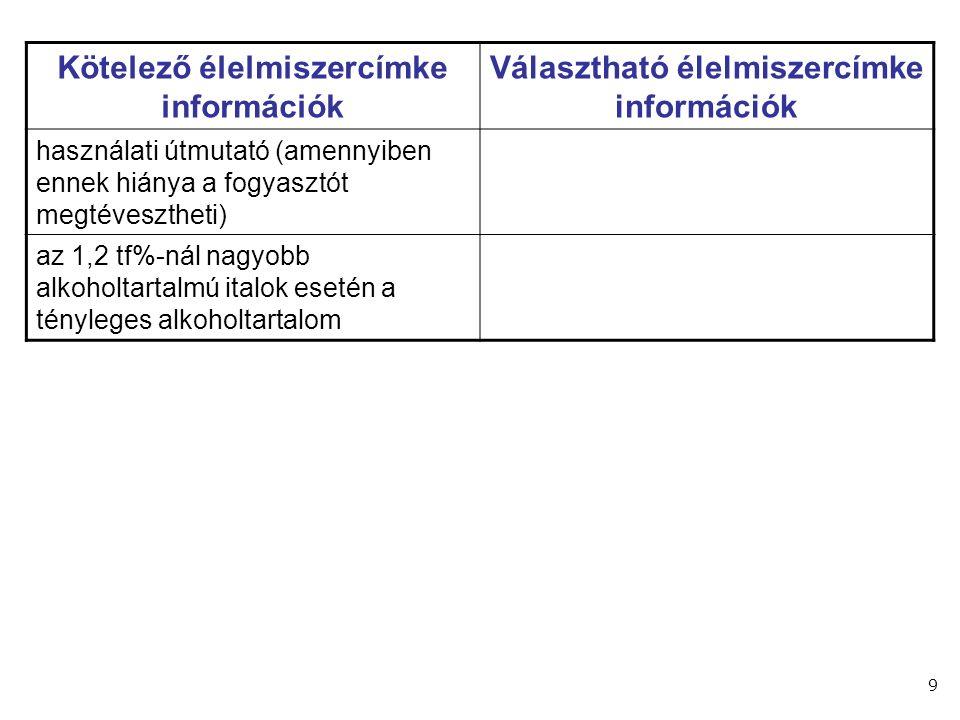 Kötelező élelmiszercímke információk Választható élelmiszercímke információk használati útmutató (amennyiben ennek hiánya a fogyasztót megtévesztheti)