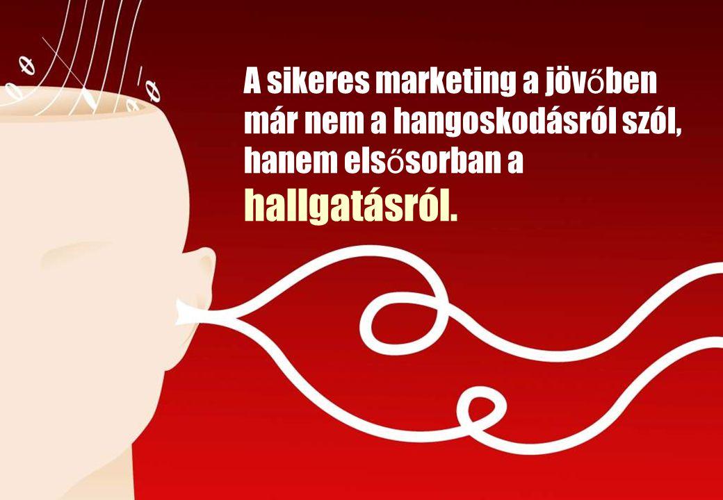 © Synovate 2010 12.00 8.70 5.48 4.63 8.24 5.73 5.27 10.7012.200.50 3.41 13 A sikeres marketing a jöv ő ben már nem a hangoskodásról szól, hanem els ő sorban a hallgatásról.