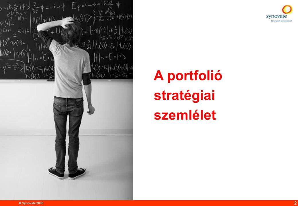 © Synovate 2010 12.00 8.70 5.48 4.63 8.24 5.73 5.27 10.7012.200.50 3.41 2 A portfolió stratégiai szemlélet