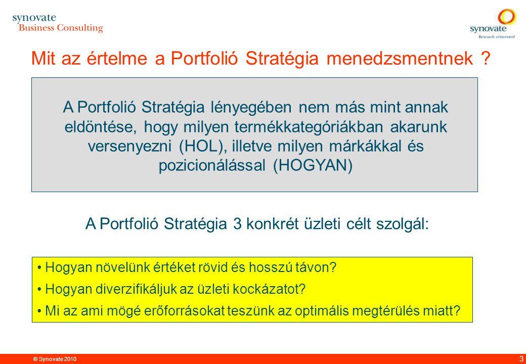 © Synovate 2010 12.00 8.70 5.48 4.63 8.24 5.73 5.27 10.7012.200.50 3.41 3 Mit az értelme a Portfolió Stratégia menedzsmentnek .