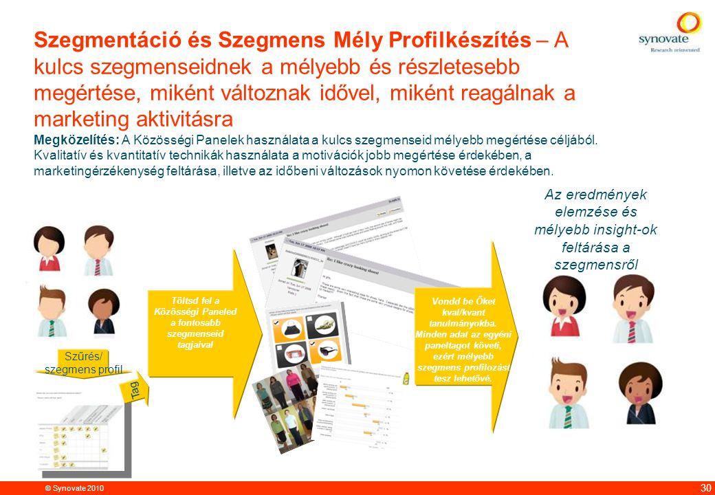 © Synovate 2010 12.00 8.70 5.48 4.63 8.24 5.73 5.27 10.7012.200.50 3.41 30 Szegmentáció és Szegmens Mély Profilkészítés – A kulcs szegmenseidnek a mélyebb és részletesebb megértése, miként változnak idővel, miként reagálnak a marketing aktivitásra Megközelítés: A Közösségi Panelek használata a kulcs szegmenseid mélyebb megértése céljából.