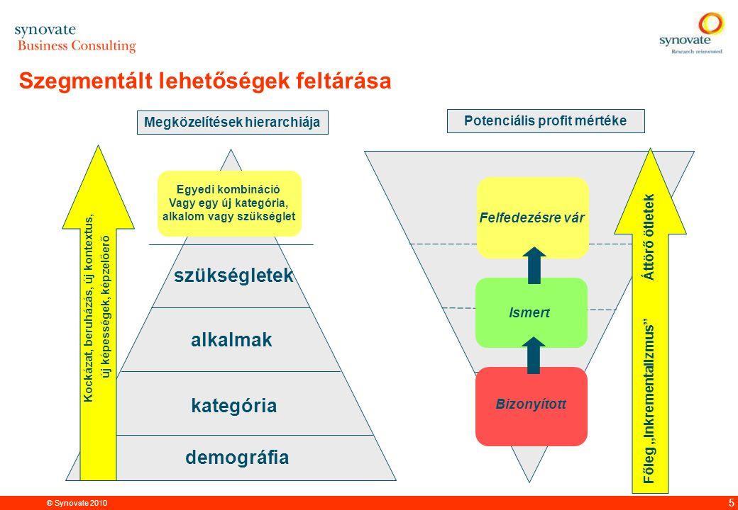"""© Synovate 2010 12.00 8.70 5.48 4.63 8.24 5.73 5.27 10.7012.200.50 3.41 5 Szegmentált lehetőségek feltárása demográfia kategória alkalmak szükségletek Megközelítések hierarchiája Potenciális profit mértéke Felfedezésre vár Ismert Bizonyított Egyedi kombináció Vagy egy új kategória, alkalom vagy szükséglet Kockázat, beruházás, új kontextus, új képességek, képzelőerő Főleg """"inkrementalizmus Áttörő ötletek"""
