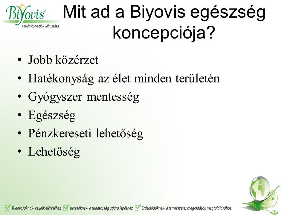 Mit ad a Biyovis egészség koncepciója.