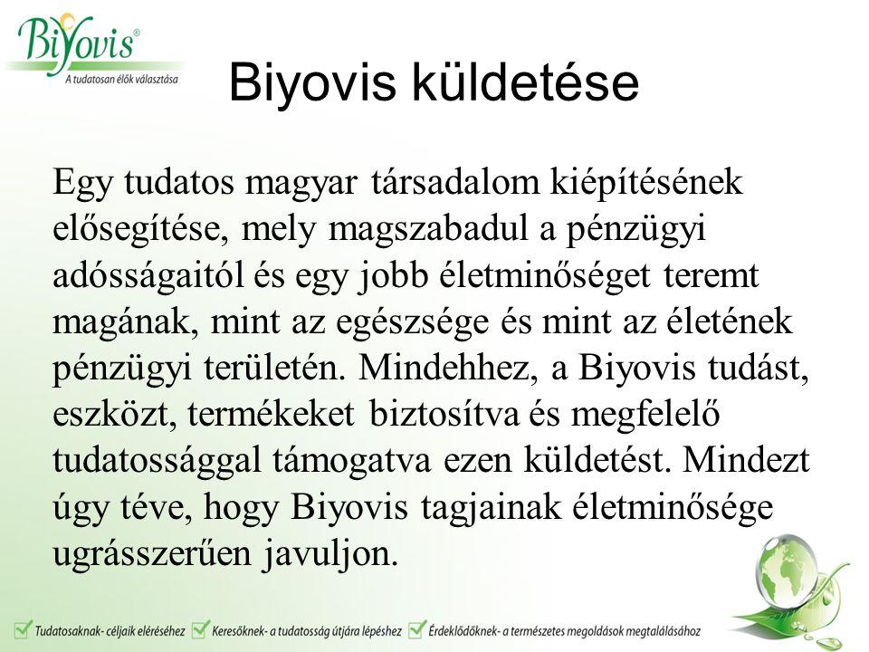 Biyovis küldetése Egy tudatos magyar társadalom kiépítésének elősegítése, mely magszabadul a pénzügyi adósságaitól és egy jobb életminőséget teremt ma