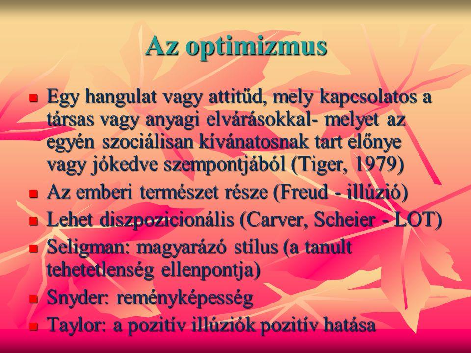 Az optimizmus Egy hangulat vagy attitűd, mely kapcsolatos a társas vagy anyagi elvárásokkal- melyet az egyén szociálisan kívánatosnak tart előnye vagy jókedve szempontjából (Tiger, 1979) Egy hangulat vagy attitűd, mely kapcsolatos a társas vagy anyagi elvárásokkal- melyet az egyén szociálisan kívánatosnak tart előnye vagy jókedve szempontjából (Tiger, 1979) Az emberi természet része (Freud - illúzió) Az emberi természet része (Freud - illúzió) Lehet diszpozicionális (Carver, Scheier - LOT) Lehet diszpozicionális (Carver, Scheier - LOT) Seligman: magyarázó stílus (a tanult tehetetlenség ellenpontja) Seligman: magyarázó stílus (a tanult tehetetlenség ellenpontja) Snyder: reményképesség Snyder: reményképesség Taylor: a pozitív illúziók pozitív hatása Taylor: a pozitív illúziók pozitív hatása