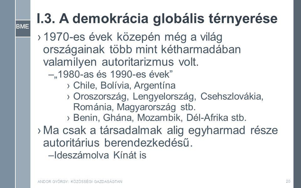 BME ›1970-es évek közepén még a világ országainak több mint kétharmadában valamilyen autoritarizmus volt.