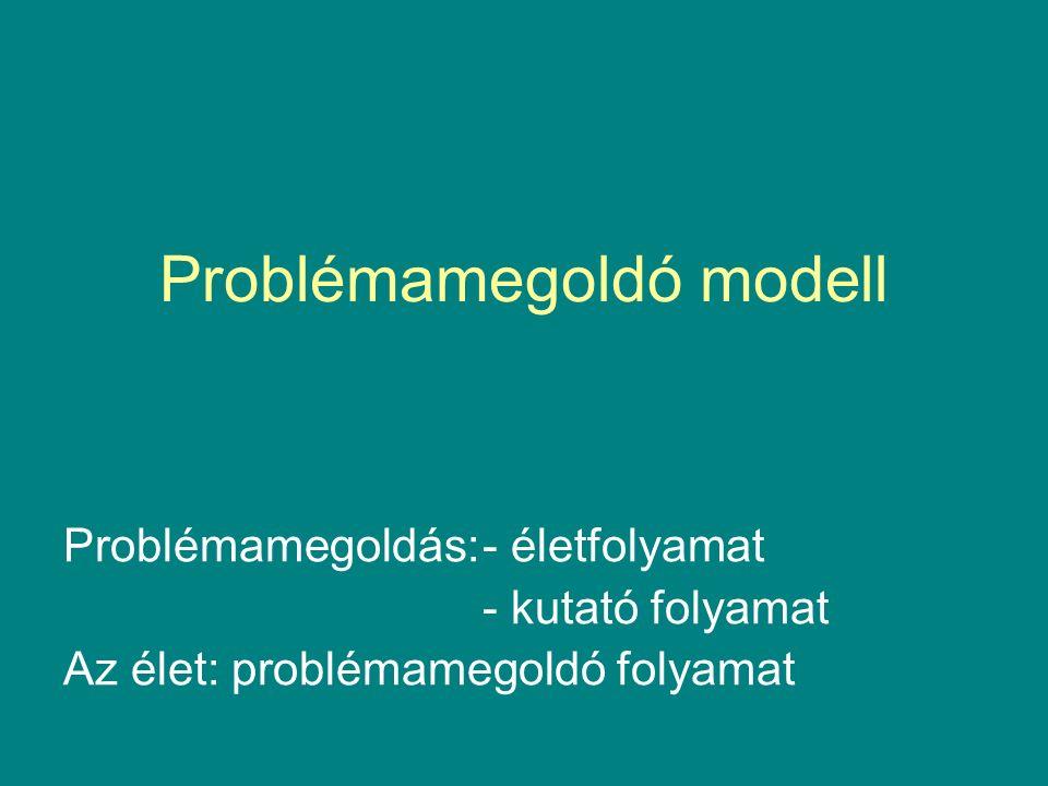 Problémamegoldó modell Problémamegoldás:- életfolyamat - kutató folyamat Az élet: problémamegoldó folyamat