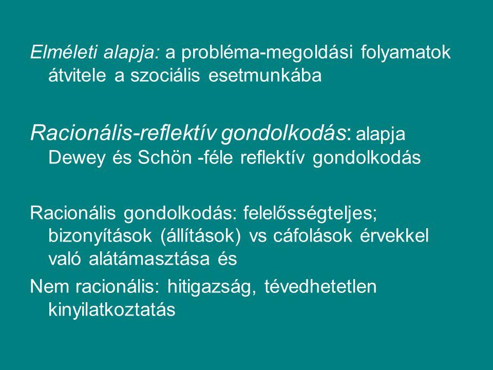 Elméleti alapja: a probléma-megoldási folyamatok átvitele a szociális esetmunkába Racionális-reflektív gondolkodás: alapja Dewey és Schön -féle reflektív gondolkodás Racionális gondolkodás: felelősségteljes; bizonyítások (állítások) vs cáfolások érvekkel való alátámasztása és Nem racionális: hitigazság, tévedhetetlen kinyilatkoztatás