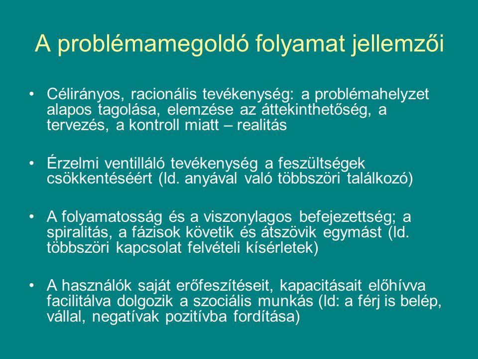 A problémamegoldó folyamat jellemzői Célirányos, racionális tevékenység: a problémahelyzet alapos tagolása, elemzése az áttekinthetőség, a tervezés, a kontroll miatt – realitás Érzelmi ventilláló tevékenység a feszültségek csökkentéséért (ld.