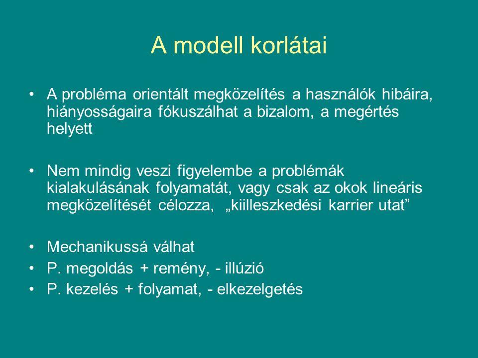 """A modell korlátai A probléma orientált megközelítés a használók hibáira, hiányosságaira fókuszálhat a bizalom, a megértés helyett Nem mindig veszi figyelembe a problémák kialakulásának folyamatát, vagy csak az okok lineáris megközelítését célozza, """"kiilleszkedési karrier utat Mechanikussá válhat P."""