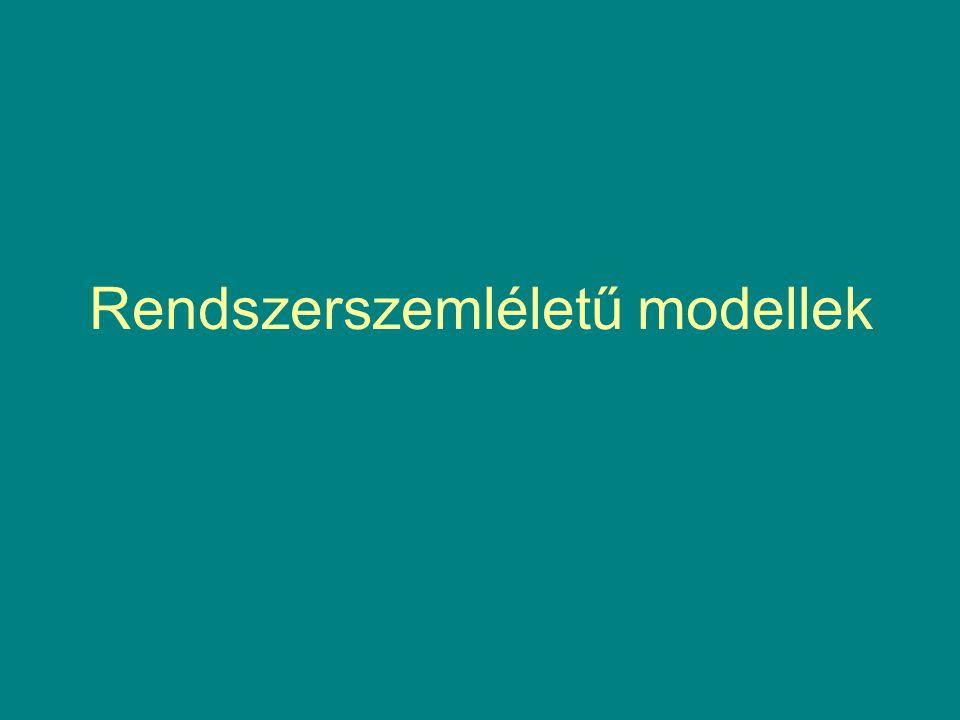 Rendszerszemléletű modellek