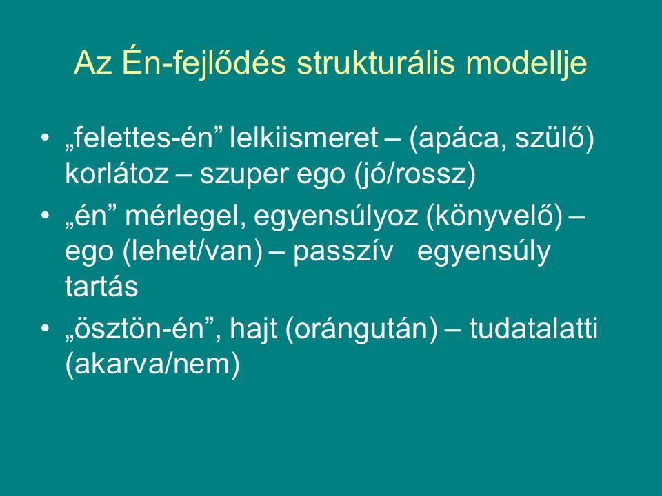 """Az Én-fejlődés strukturális modellje """"felettes-én lelkiismeret – (apáca, szülő) korlátoz – szuper ego (jó/rossz) """"én mérlegel, egyensúlyoz (könyvelő) – ego (lehet/van) – passzív egyensúly tartás """"ösztön-én , hajt (orángután) – tudatalatti (akarva/nem)"""