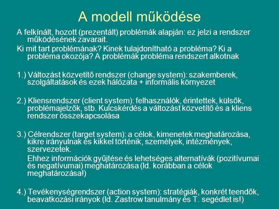 A modell működése A felkínált, hozott (prezentált) problémák alapján: ez jelzi a rendszer működésének zavarait.