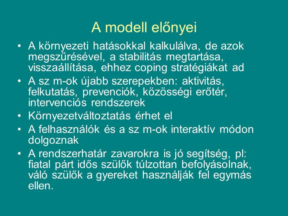 A modell előnyei A környezeti hatásokkal kalkulálva, de azok megszűrésével, a stabilitás megtartása, visszaállítása, ehhez coping stratégiákat ad A sz m-ok újabb szerepekben: aktivitás, felkutatás, prevenciók, közösségi erőtér, intervenciós rendszerek Környezetváltoztatás érhet el A felhasználók és a sz m-ok interaktív módon dolgoznak A rendszerhatár zavarokra is jó segítség, pl: fiatal párt idős szülők túlzottan befolyásolnak, váló szülők a gyereket használják fel egymás ellen.