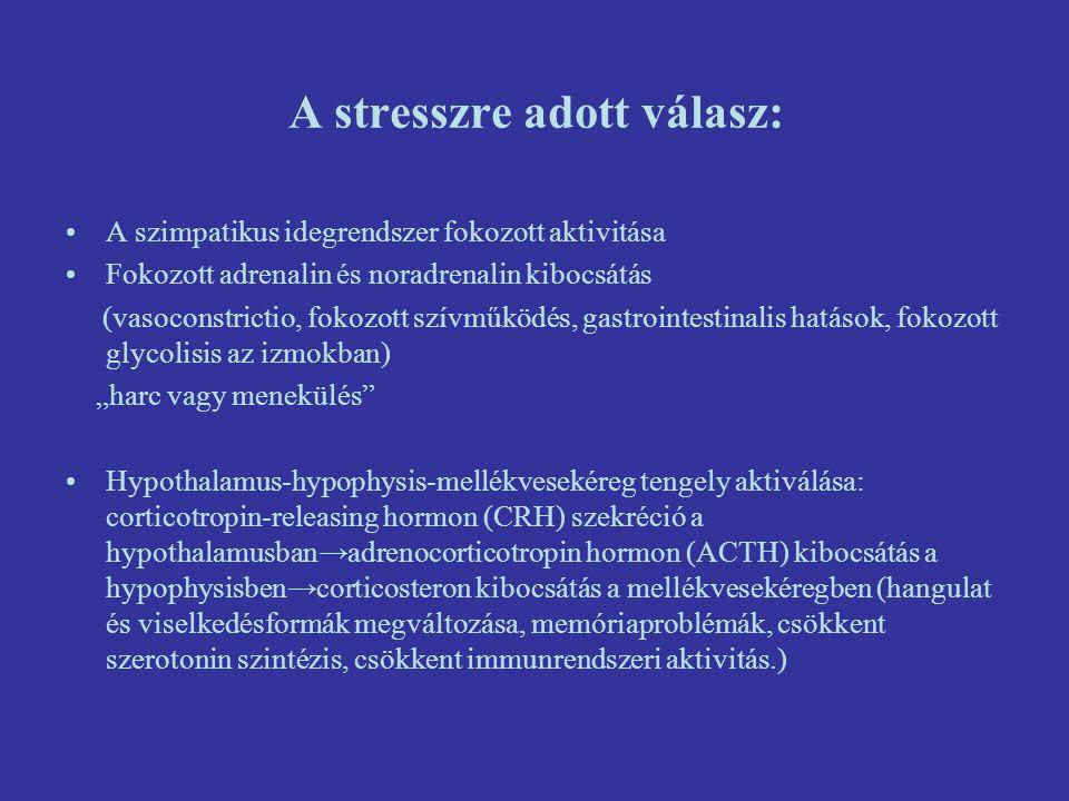 """A stresszre adott válasz: A szimpatikus idegrendszer fokozott aktivitása Fokozott adrenalin és noradrenalin kibocsátás (vasoconstrictio, fokozott szívműködés, gastrointestinalis hatások, fokozott glycolisis az izmokban) """"harc vagy menekülés Hypothalamus-hypophysis-mellékvesekéreg tengely aktiválása: corticotropin-releasing hormon (CRH) szekréció a hypothalamusban→adrenocorticotropin hormon (ACTH) kibocsátás a hypophysisben→corticosteron kibocsátás a mellékvesekéregben (hangulat és viselkedésformák megváltozása, memóriaproblémák, csökkent szerotonin szintézis, csökkent immunrendszeri aktivitás.)"""