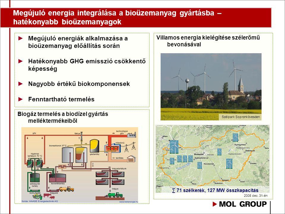 Villamos energia kielégítése szélerőmű bevonásával Megújuló energia integrálása a bioüzemanyag gyártásba – hatékonyabb bioüzemanyagok ∑ 71 szélkerék, 127 MW összkapacitás 2008 dec.