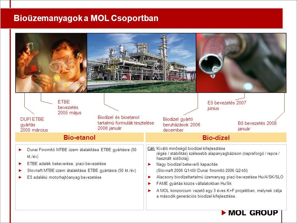 DUFI ETBE gyártás 2005 március ETBE bevezetés 2005 május Biodízel és bioetanol tartalmú formulák tesztelése 2006 január Biodízel gyártó beruházások 2006 december E5 bevezetés 2007 június B5 bevezetés 2008 január ►Dunai Finomító MTBE üzem átalakítása ETBE gyártásra (50 kt./év) ►ETBE adalék bekeverése, piaci bevezetése ►Slovnaft MTBE üzem átalakítása ETBE gyártásra (50 kt./év) ►E5 adalékú motorhajtóanyag bevezetése Cél: Kiváló minőségű biodízel kifejlesztése (égés / stabilitás) szélesebb alapanyagbázison (napraforgó / repce / használt sütőolaj).