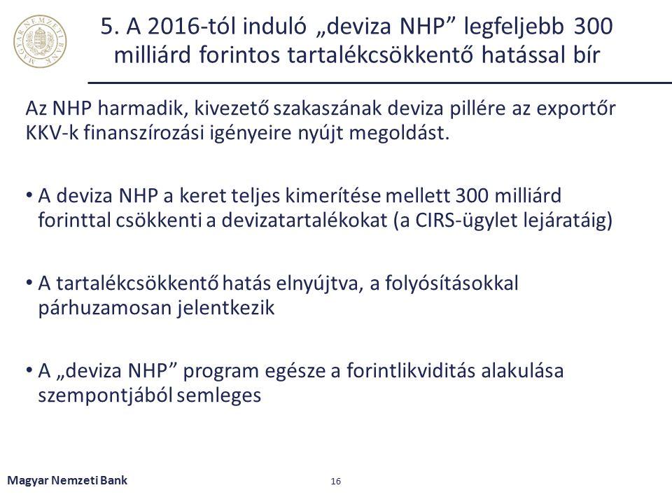 """5. A 2016-tól induló """"deviza NHP"""" legfeljebb 300 milliárd forintos tartalékcsökkentő hatással bír Az NHP harmadik, kivezető szakaszának deviza pillére"""