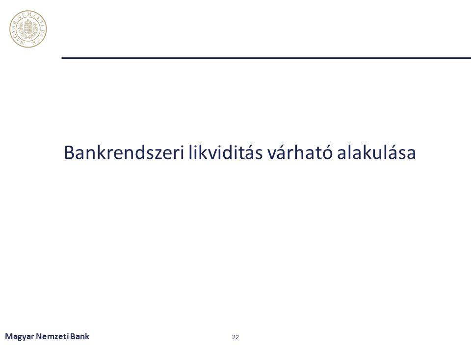 Bankrendszeri likviditás várható alakulása Magyar Nemzeti Bank 22
