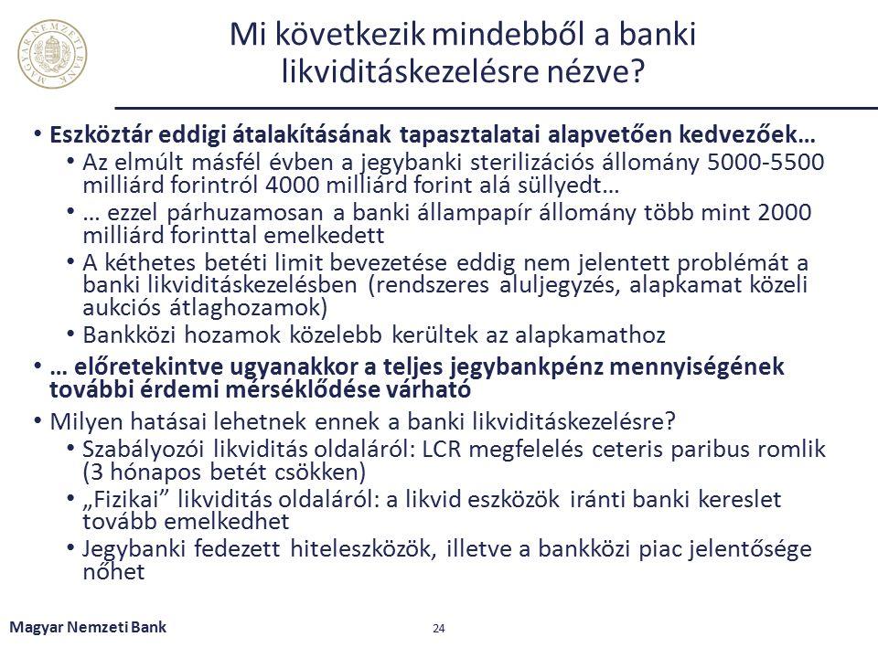Mi következik mindebből a banki likviditáskezelésre nézve? Eszköztár eddigi átalakításának tapasztalatai alapvetően kedvezőek… Az elmúlt másfél évben