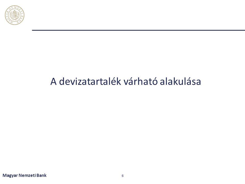 A devizatartalék várható alakulása Magyar Nemzeti Bank 6