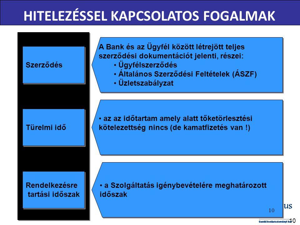 10 Szerződés A Bank és az Ügyfél között létrejött teljes szerződési dokumentációt jelenti, részei: Ügyfélszerződés Általános Szerződési Feltételek (ÁSZF) Üzletszabályzat A Bank és az Ügyfél között létrejött teljes szerződési dokumentációt jelenti, részei: Ügyfélszerződés Általános Szerződési Feltételek (ÁSZF) Üzletszabályzat Türelmi idő az az időtartam amely alatt tőketörlesztési kötelezettség nincs (de kamatfizetés van !) Rendelkezésre tartási időszak Rendelkezésre tartási időszak a Szolgáltatás igénybevételére meghatározott időszak HITELEZÉSSEL KAPCSOLATOS FOGALMAK 10
