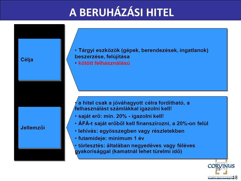 18 A BERUHÁZÁSI HITEL Jellemzői a hitel csak a jóváhagyott célra fordítható, a felhasználást számlákkal igazolni kell.