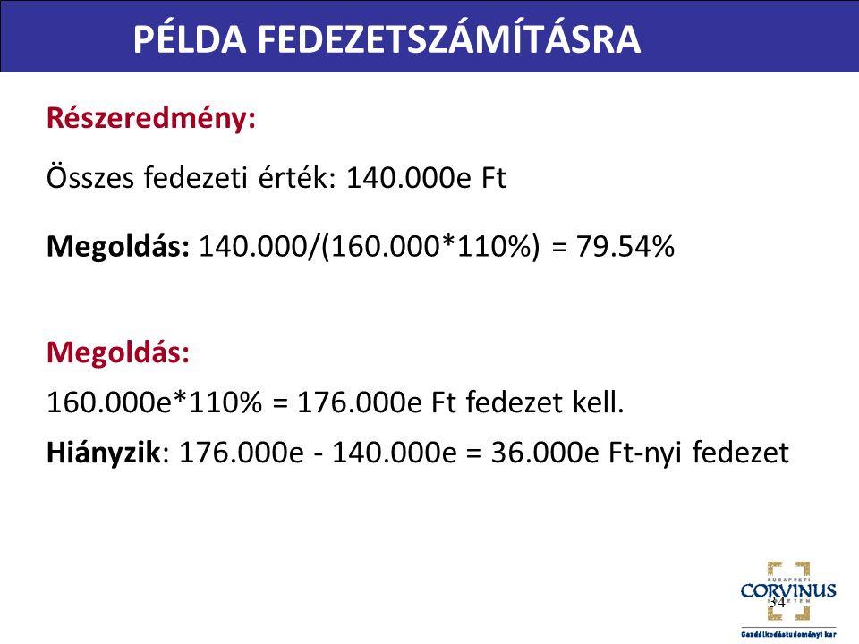 PÉLDA FEDEZETSZÁMÍTÁSRA Megoldás: 160.000e*110% = 176.000e Ft fedezet kell.