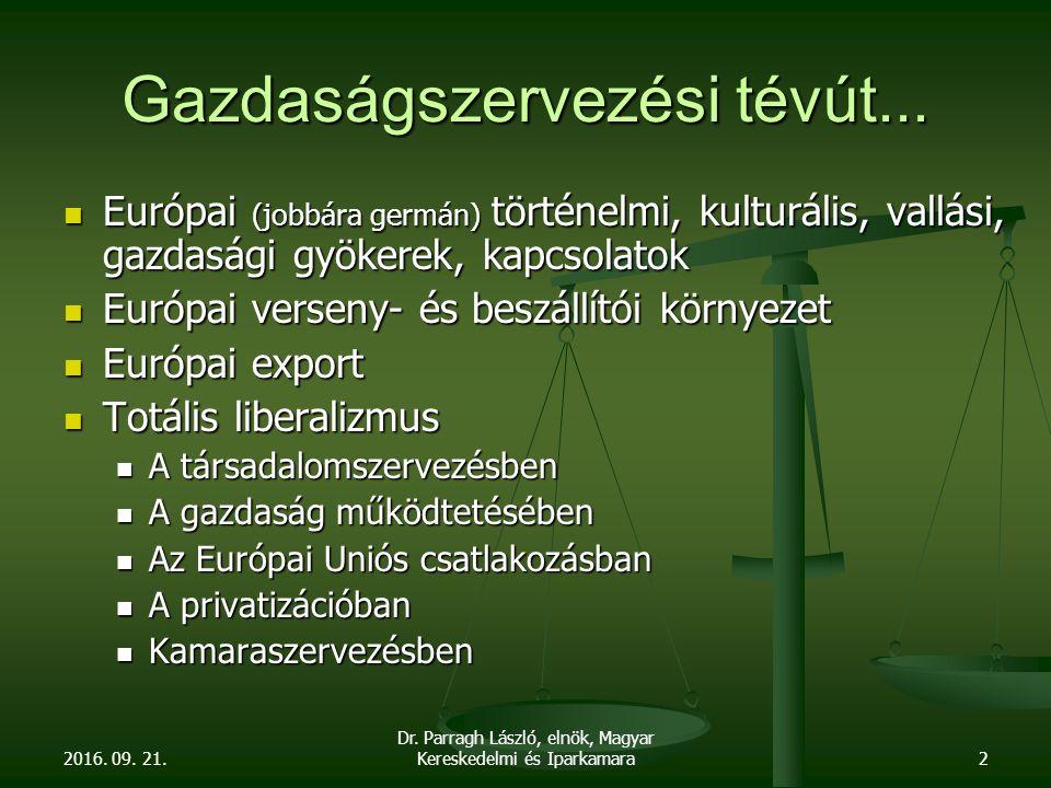 2016.09. 21. Dr. Parragh László, elnök, Magyar Kereskedelmi és Iparkamara33 Nyertes vagy lúzer.