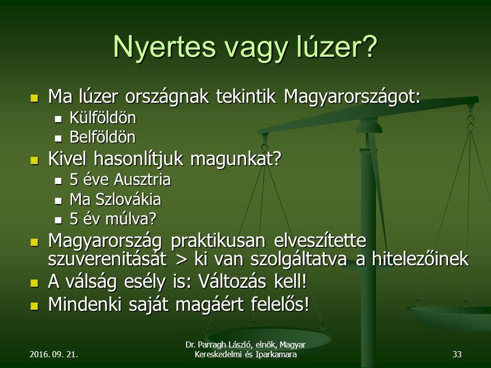 2016. 09. 21. Dr. Parragh László, elnök, Magyar Kereskedelmi és Iparkamara33 Nyertes vagy lúzer.
