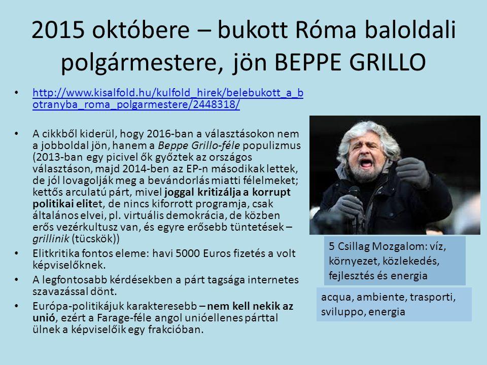 2015 októbere – bukott Róma baloldali polgármestere, jön BEPPE GRILLO http://www.kisalfold.hu/kulfold_hirek/belebukott_a_b otranyba_roma_polgarmestere/2448318/ http://www.kisalfold.hu/kulfold_hirek/belebukott_a_b otranyba_roma_polgarmestere/2448318/ A cikkből kiderül, hogy 2016-ban a választásokon nem a jobboldal jön, hanem a Beppe Grillo-féle populizmus (2013-ban egy picivel ők győztek az országos választáson, majd 2014-ben az EP-n másodikak lettek, de jól lovagolják meg a bevándorlás miatti félelmeket; kettős arculatú párt, mivel joggal kritizálja a korrupt politikai elitet, de nincs kiforrott programja, csak általános elvei, pl.
