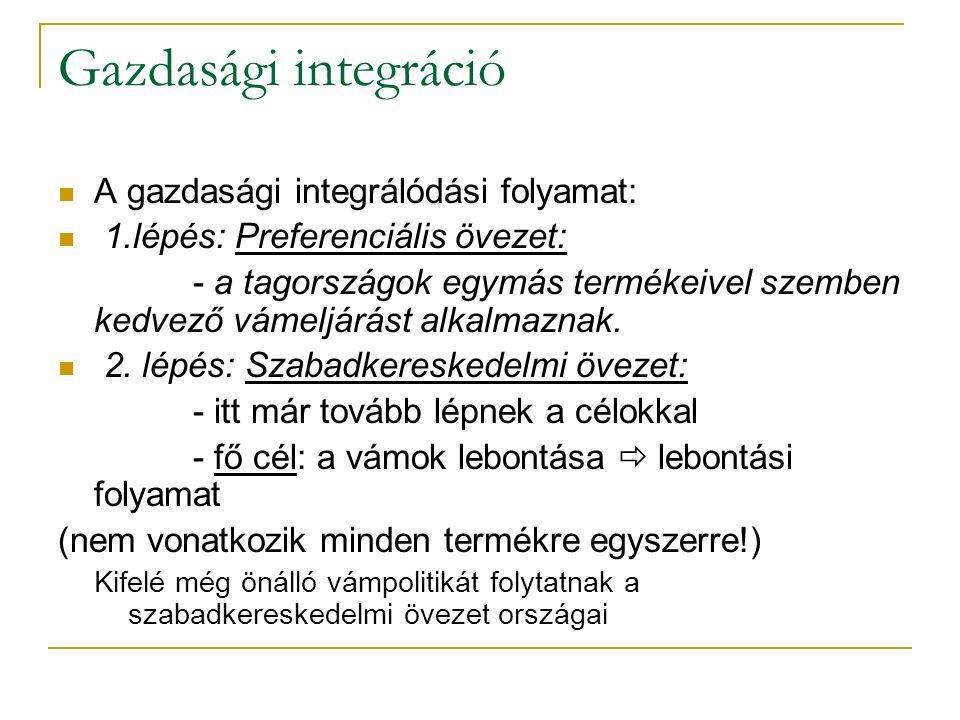 Gazdasági integráció A gazdasági integrálódási folyamat: 1.lépés: Preferenciális övezet: - a tagországok egymás termékeivel szemben kedvező vámeljárást alkalmaznak.