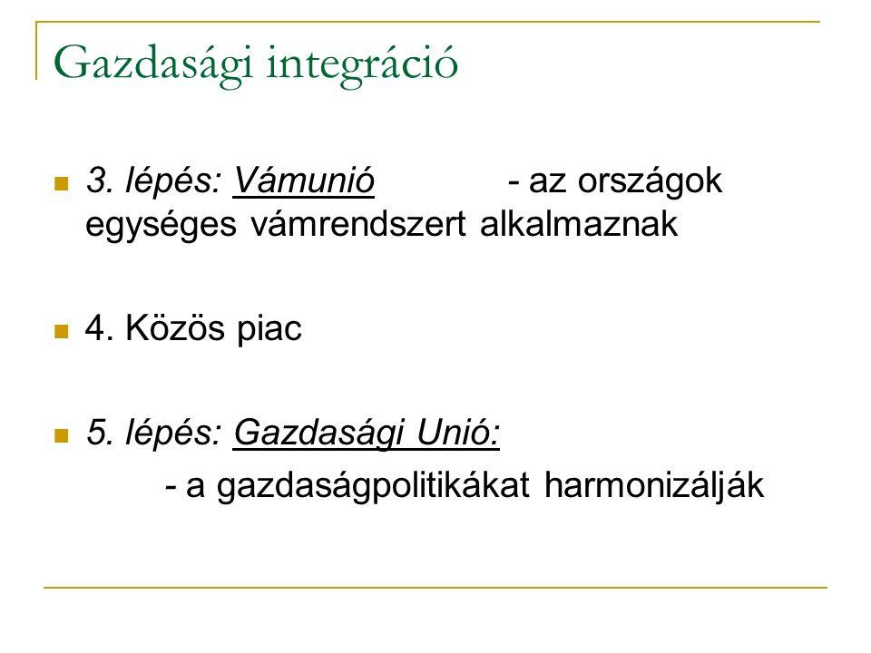 Gazdasági integráció 3. lépés: Vámunió - az országok egységes vámrendszert alkalmaznak 4.