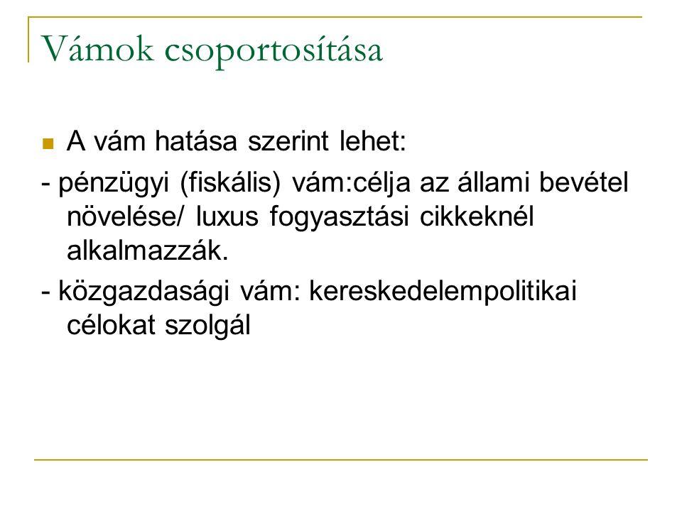 Külső árutovábbítási eljárás T1 PÉLDA: egy Ukrajnából érező fűrészáru- szállítmány beléptetése a Közösség területére a záhonyi vám- és pénzügyőri hivatalnál történik, és ezt követően kerül sor az áru továbbításra a debreceni vám- és pénzügyőri hivatalhoz.