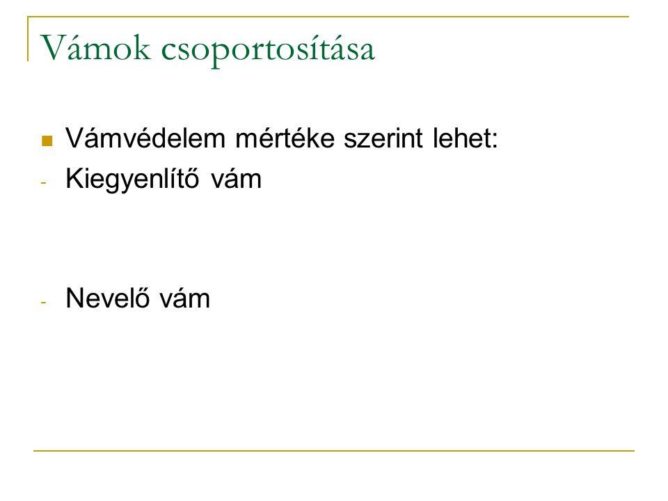 Vámok csoportosítása Vámkiszabás alapja szerint lehet: - Értékvám - Mértékvám - Alternatív vám