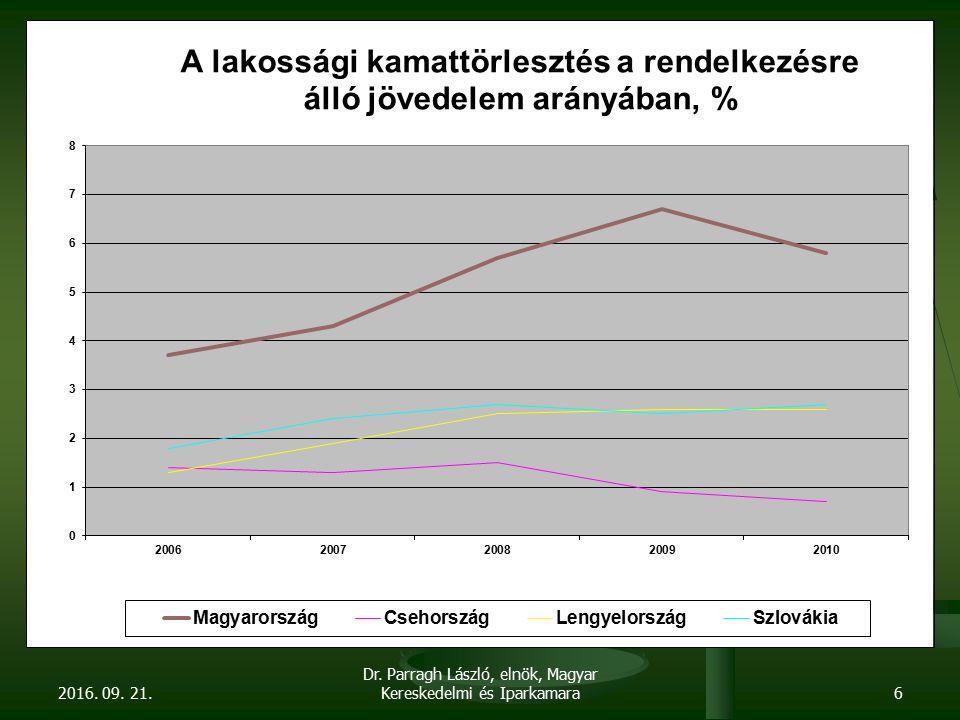 2016. 09. 21. Dr. Parragh László, elnök, Magyar Kereskedelmi és Iparkamara7