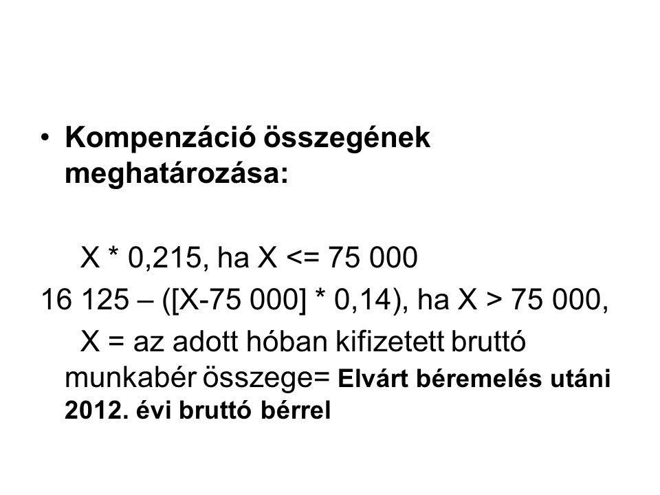 Kompenzáció összegének meghatározása: X * 0,215, ha X <= 75 000 16 125 – ([X-75 000] * 0,14), ha X > 75 000, X = az adott hóban kifizetett bruttó munkabér összege= Elvárt béremelés utáni 2012.