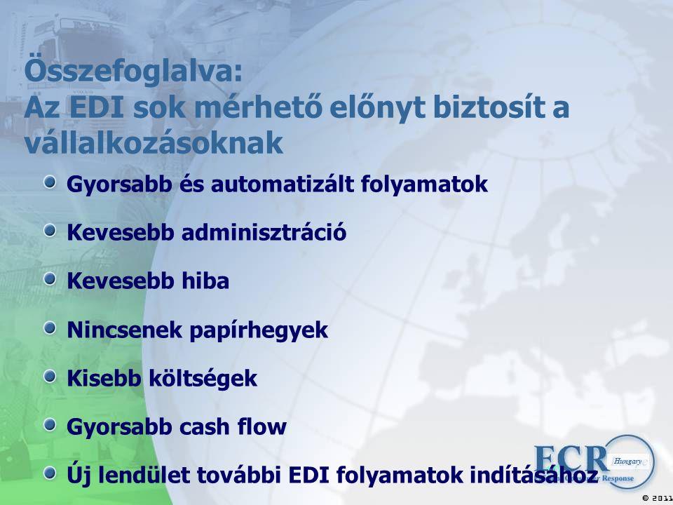 2011  Hungary 10 Összefoglalva: Az EDI sok mérhető előnyt biztosít a vállalkozásoknak Gyorsabb és automatizált folyamatok Kevesebb adminisztráció Kevesebb hiba Nincsenek papírhegyek Kisebb költségek Gyorsabb cash flow Új lendület további EDI folyamatok indításához