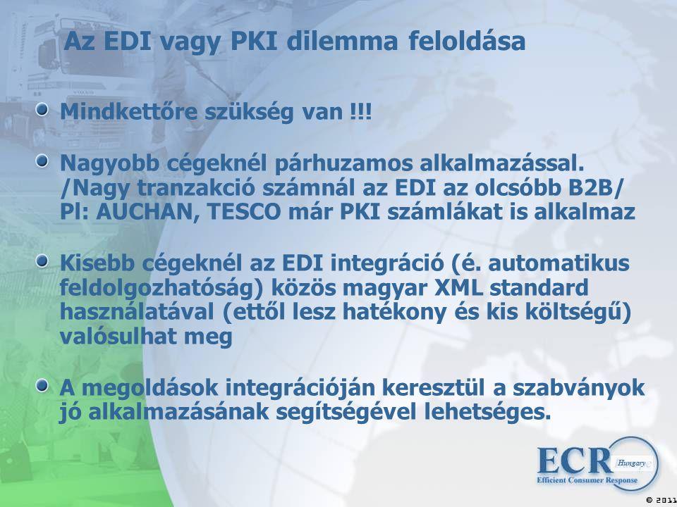 2011  Hungary Az EDI vagy PKI dilemma feloldása Mindkettőre szükség van !!.