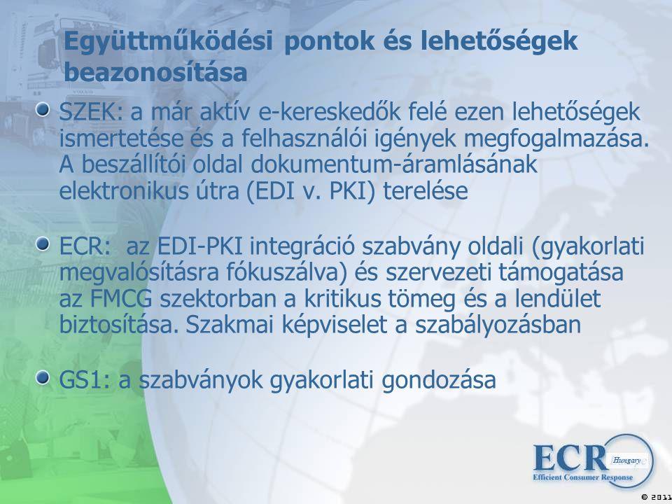2011  Hungary Együttműködési pontok és lehetőségek beazonosítása SZEK: a már aktív e-kereskedők felé ezen lehetőségek ismertetése és a felhasználói igények megfogalmazása.
