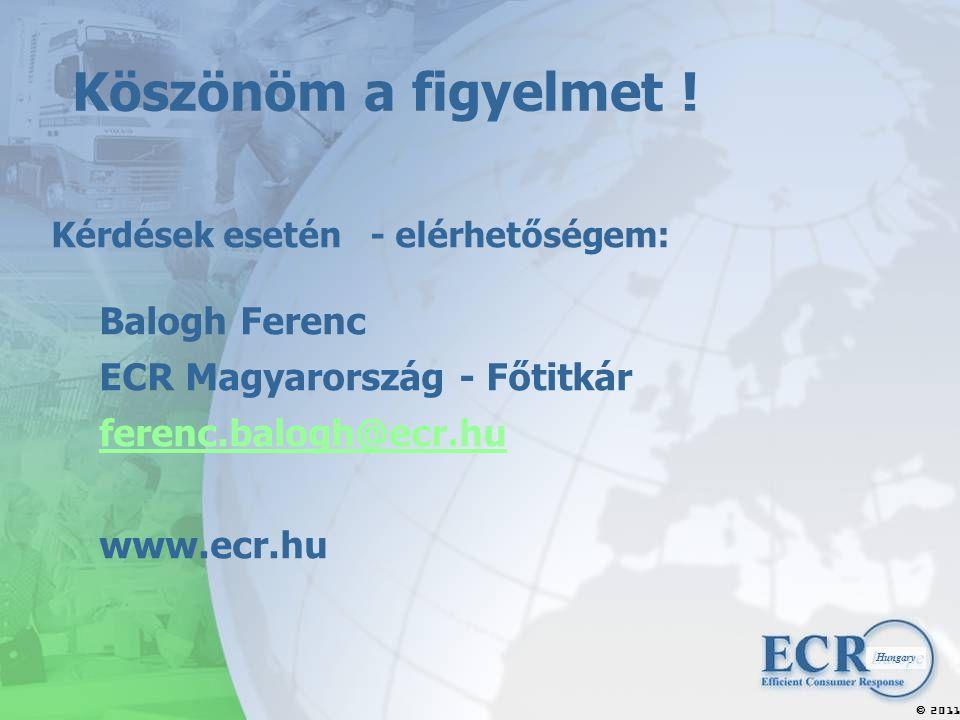 2011  Hungary Köszönöm a figyelmet .