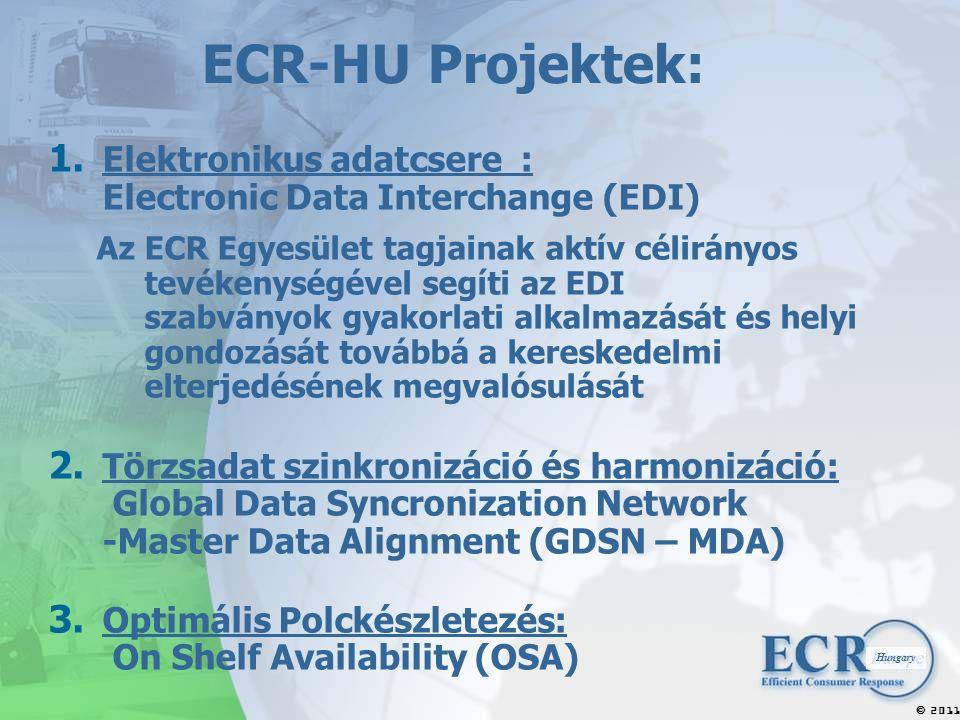 2011  Hungary ECR-HU Projektek: 1.