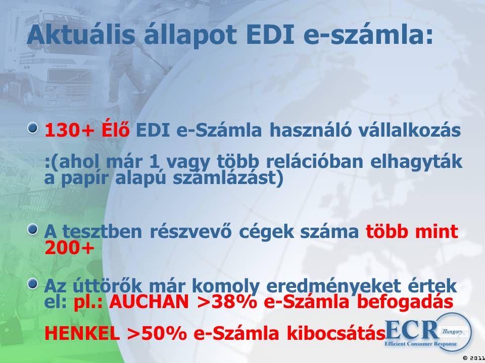2011  Hungary Aktuális állapot EDI e-számla: 130+ Élő EDI e-Számla használó vállalkozás :(ahol már 1 vagy több relációban elhagyták a papír alapú számlázást) A tesztben részvevő cégek száma több mint 200+ Az úttörők már komoly eredményeket értek el: pl.: AUCHAN >38% e-Számla befogadás HENKEL >50% e-Számla kibocsátás