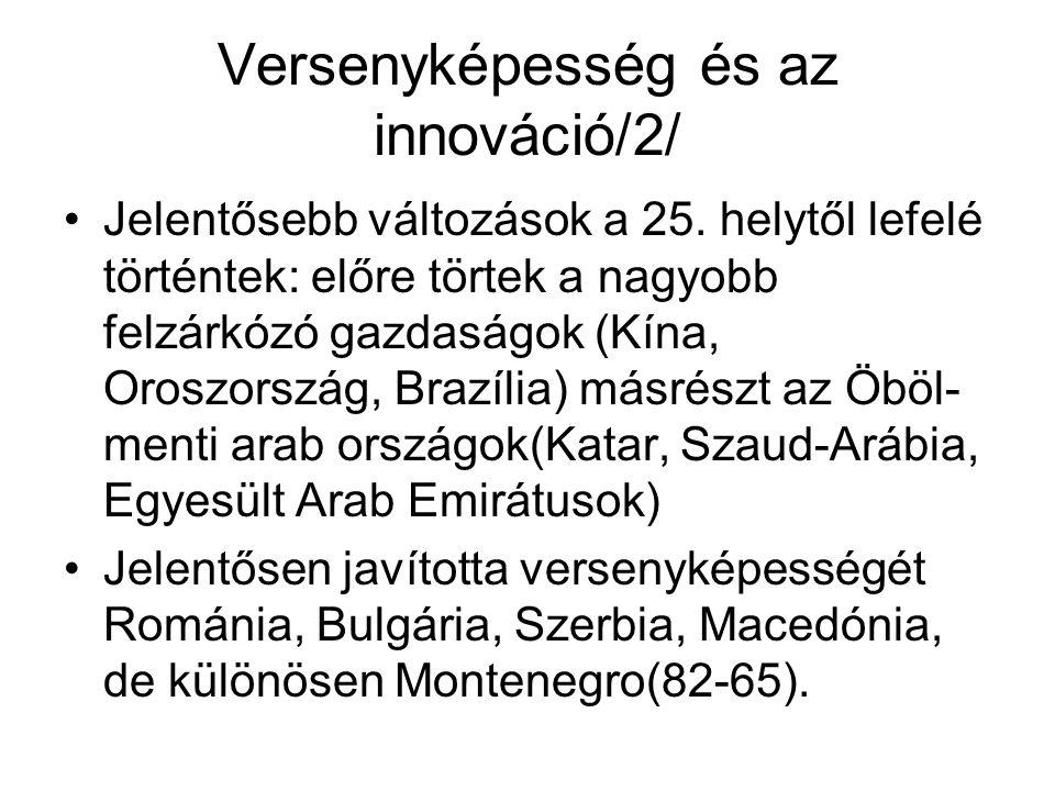 Versenyképesség és az innováció/2/ Jelentősebb változások a 25.