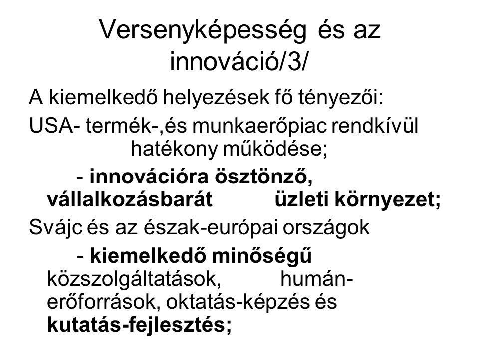 Versenyképesség és az innováció/3/ A kiemelkedő helyezések fő tényezői: USA- termék-,és munkaerőpiac rendkívül hatékony működése; - innovációra ösztönző, vállalkozásbarát üzleti környezet; Svájc és az észak-európai országok - kiemelkedő minőségű közszolgáltatások, humán- erőforrások, oktatás-képzés és kutatás-fejlesztés;