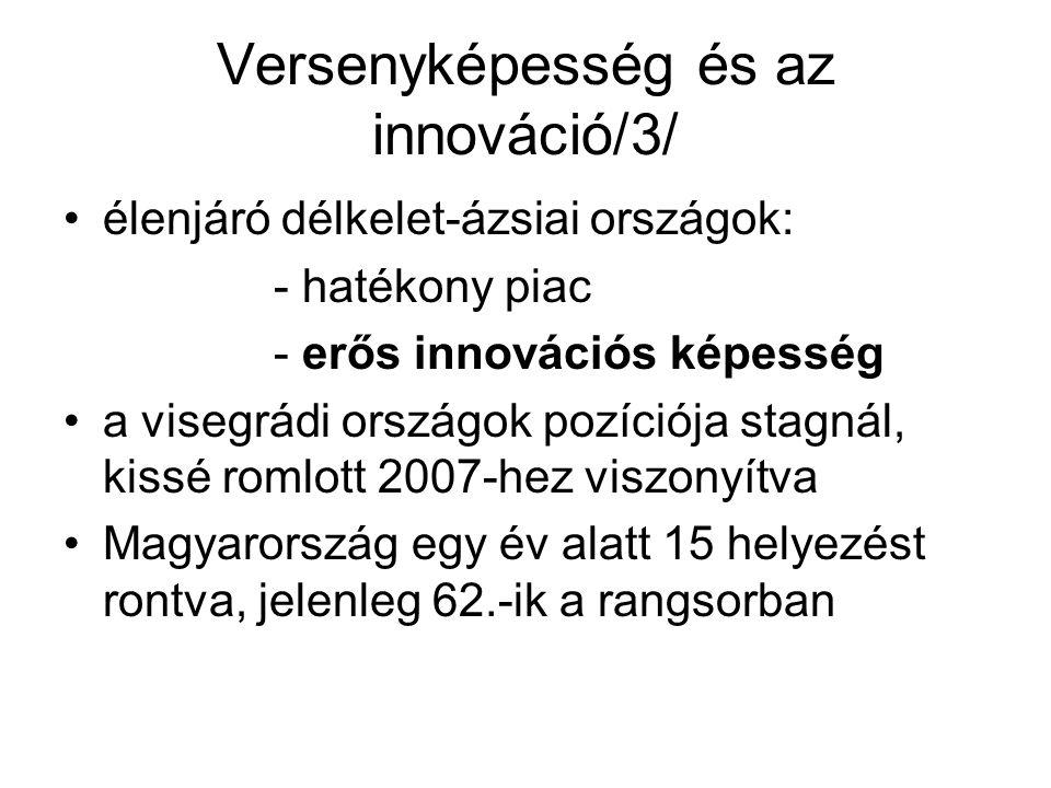 Versenyképesség és az innováció/3/ élenjáró délkelet-ázsiai országok: - hatékony piac - erős innovációs képesség a visegrádi országok pozíciója stagnál, kissé romlott 2007-hez viszonyítva Magyarország egy év alatt 15 helyezést rontva, jelenleg 62.-ik a rangsorban