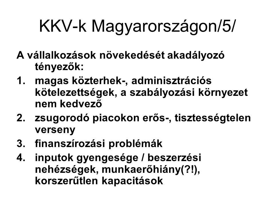 KKV-k Magyarországon/5/ A vállalkozások növekedését akadályozó tényezők: 1.magas közterhek-, adminisztrációs kötelezettségek, a szabályozási környezet nem kedvező 2.zsugorodó piacokon erős-, tisztességtelen verseny 3.finanszírozási problémák 4.inputok gyengesége / beszerzési nehézségek, munkaerőhiány( !), korszerűtlen kapacitások